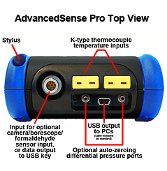 AdvancedSense top view